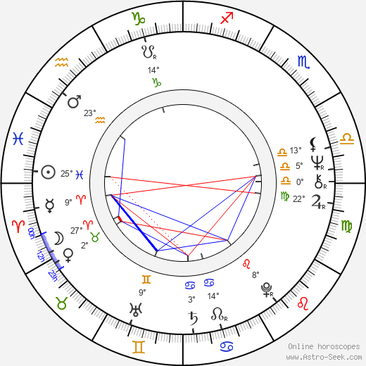 Moris Issa birth chart, biography, wikipedia 2019, 2020