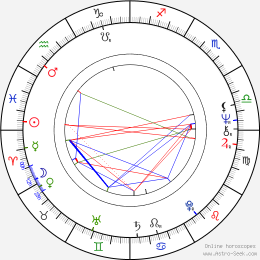 Moris Issa день рождения гороскоп, Moris Issa Натальная карта онлайн