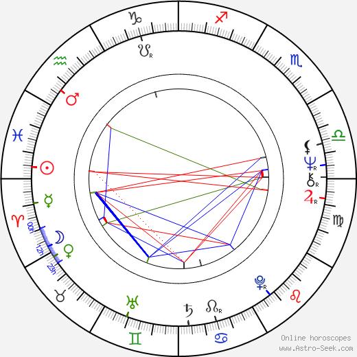 Moris Issa astro natal birth chart, Moris Issa horoscope, astrology