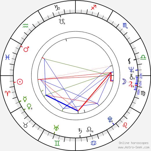 Nick Gillott tema natale, oroscopo, Nick Gillott oroscopi gratuiti, astrologia