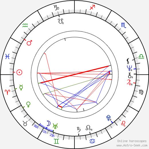 Susan Tyrrell tema natale, oroscopo, Susan Tyrrell oroscopi gratuiti, astrologia