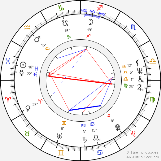 Tomasz Lengren birth chart, biography, wikipedia 2018, 2019