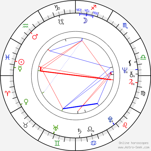 Tomasz Lengren astro natal birth chart, Tomasz Lengren horoscope, astrology