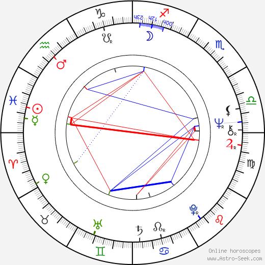 Tomasz Lengren birth chart, Tomasz Lengren astro natal horoscope, astrology