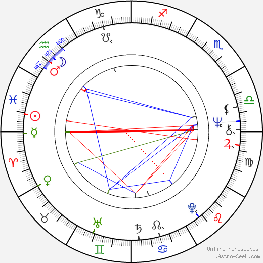 Tricia O'Neil Birth Chart Horoscope, Date Of Birth, Astro