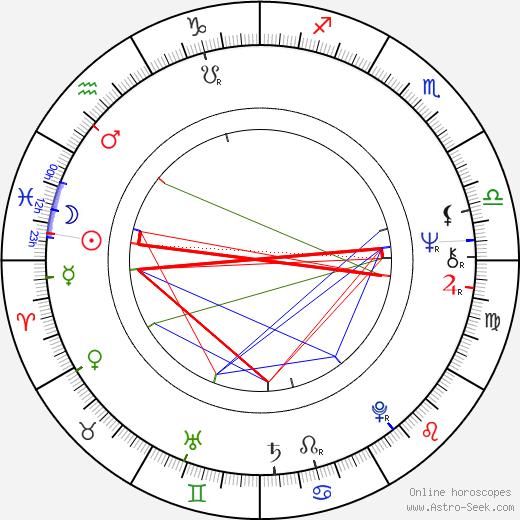 Whitney Rydbeck tema natale, oroscopo, Whitney Rydbeck oroscopi gratuiti, astrologia