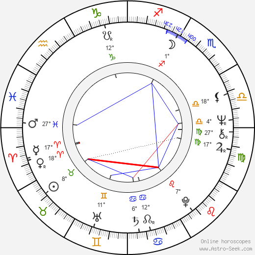 Anne Marie Ottersen birth chart, biography, wikipedia 2018, 2019
