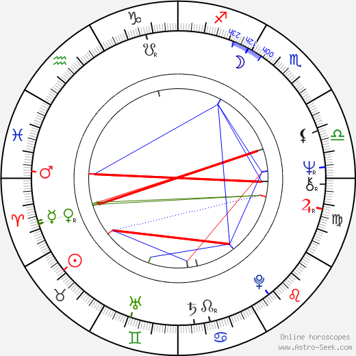 Anne Marie Ottersen astro natal birth chart, Anne Marie Ottersen horoscope, astrology