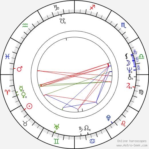Бьорн Ульвеус Björn Ulvaeus день рождения гороскоп, Björn Ulvaeus Натальная карта онлайн