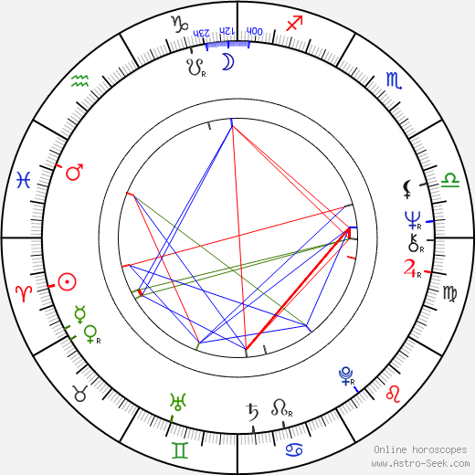 Caroline McWilliams birth chart, Caroline McWilliams astro natal horoscope, astrology