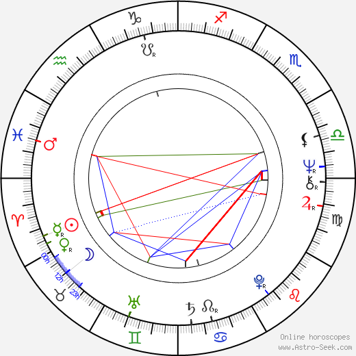 Charles Robinson astro natal birth chart, Charles Robinson horoscope, astrology