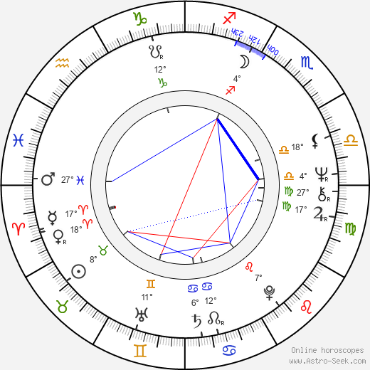 Cheri Caffaro birth chart, biography, wikipedia 2019, 2020