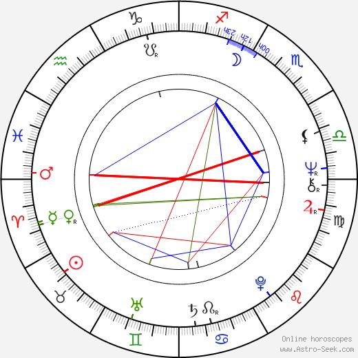 Cheri Caffaro astro natal birth chart, Cheri Caffaro horoscope, astrology