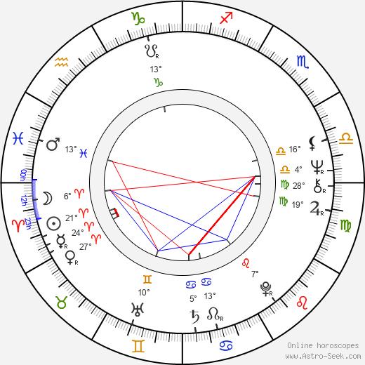 Christian Quadflieg birth chart, biography, wikipedia 2018, 2019