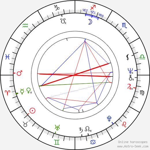 Dan van Husen день рождения гороскоп, Dan van Husen Натальная карта онлайн