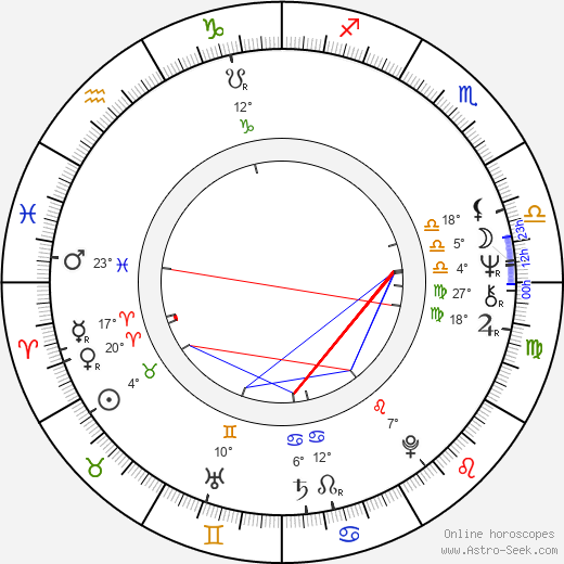 Doug Clifford birth chart, biography, wikipedia 2019, 2020