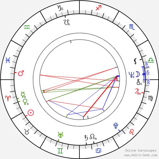Doug Clifford birth chart, Doug Clifford astro natal horoscope, astrology