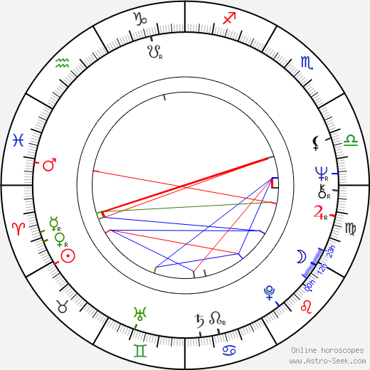 Gene Kirkwood birth chart, Gene Kirkwood astro natal horoscope, astrology