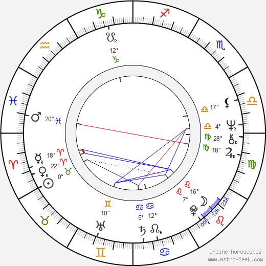 Judith O'Dea birth chart, biography, wikipedia 2017, 2018