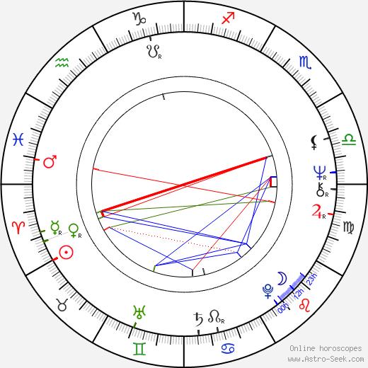 Judith O'Dea astro natal birth chart, Judith O'Dea horoscope, astrology