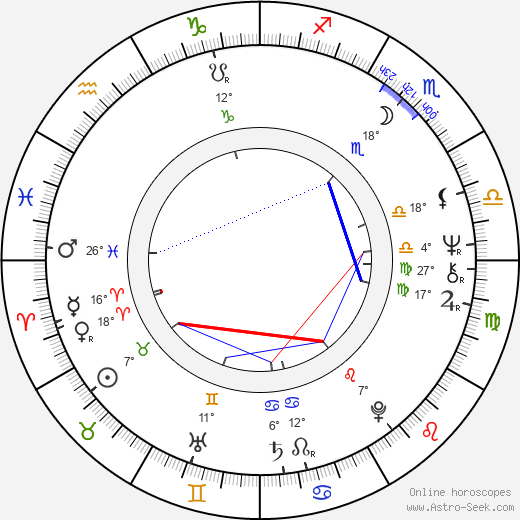 Marja-Leena Kouki birth chart, biography, wikipedia 2019, 2020