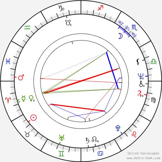 Marja-Leena Kouki birth chart, Marja-Leena Kouki astro natal horoscope, astrology
