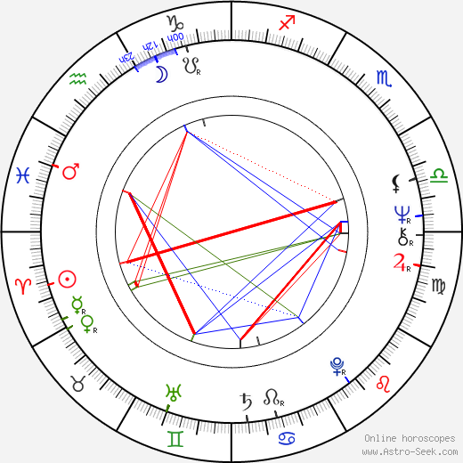 Marjatta Rinne tema natale, oroscopo, Marjatta Rinne oroscopi gratuiti, astrologia