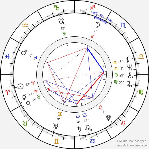 Pascal Thomas birth chart, biography, wikipedia 2019, 2020