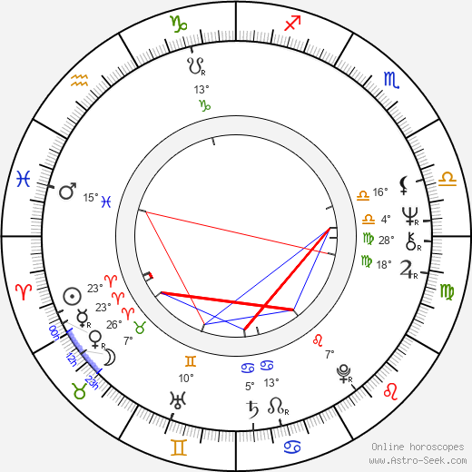Richard Rigan birth chart, biography, wikipedia 2020, 2021