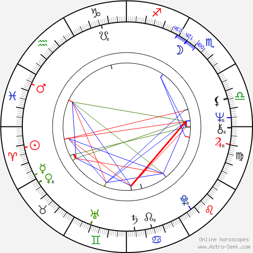 Robert Gallo astro natal birth chart, Robert Gallo horoscope, astrology
