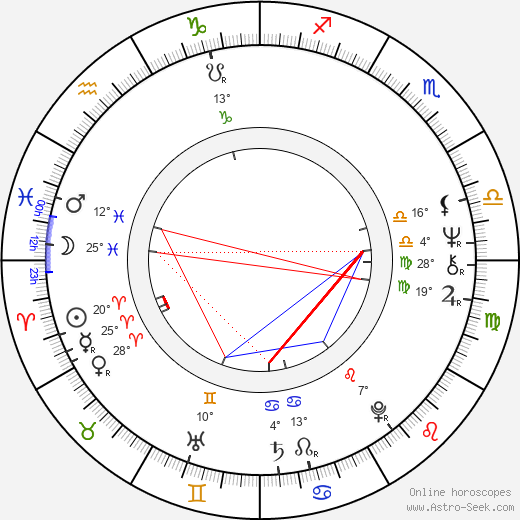 Shirley Walker birth chart, biography, wikipedia 2018, 2019