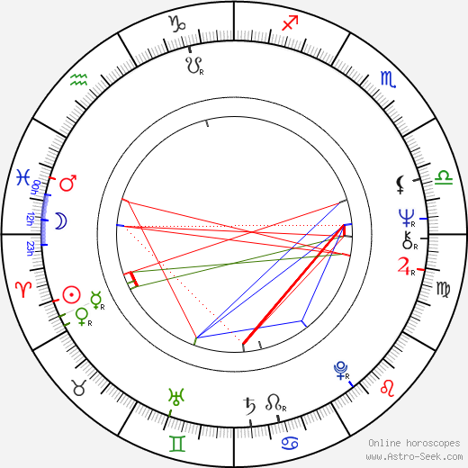 Shirley Walker astro natal birth chart, Shirley Walker horoscope, astrology