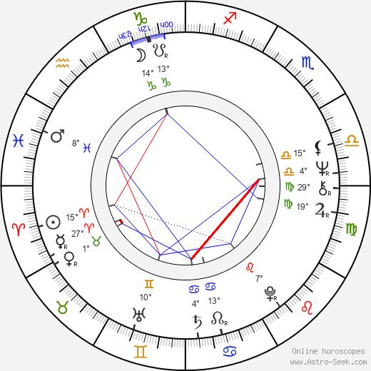 Steve Carver birth chart, biography, wikipedia 2019, 2020