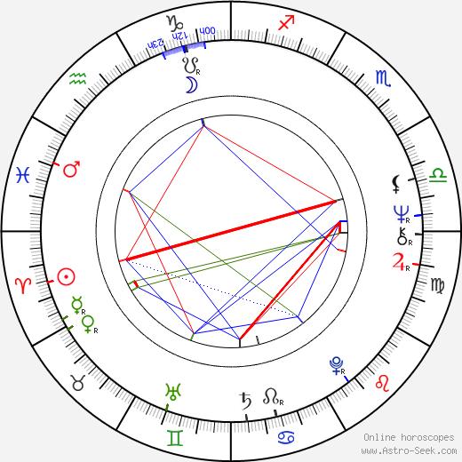 Steve Carver birth chart, Steve Carver astro natal horoscope, astrology