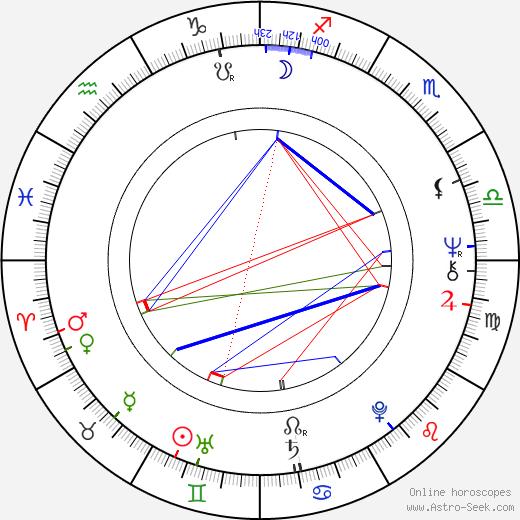 Bernadette Bourzai birth chart, Bernadette Bourzai astro natal horoscope, astrology