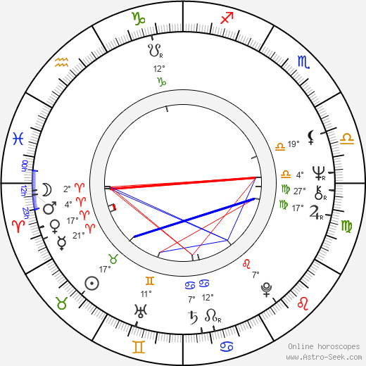 Beverly Shaffer birth chart, biography, wikipedia 2018, 2019