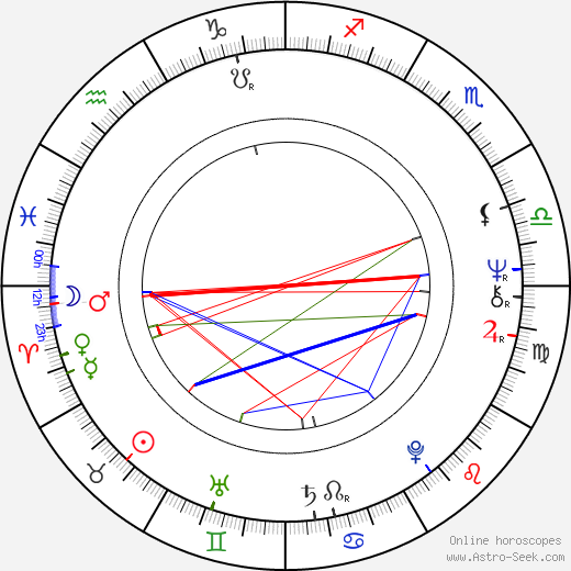 Beverly Shaffer astro natal birth chart, Beverly Shaffer horoscope, astrology