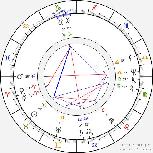 Bianca Jagger birth chart, biography, wikipedia 2018, 2019