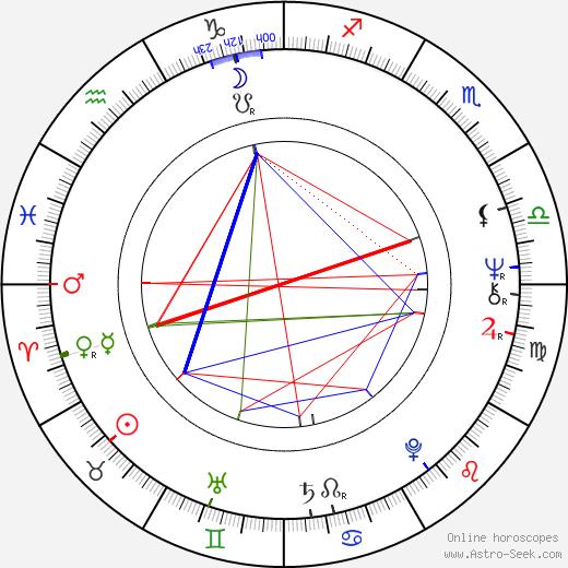 Bianca Jagger astro natal birth chart, Bianca Jagger horoscope, astrology