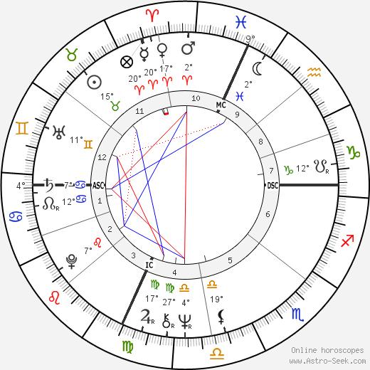 Bob Seger birth chart, biography, wikipedia 2019, 2020