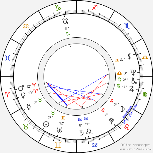 Candice Azzara birth chart, biography, wikipedia 2020, 2021