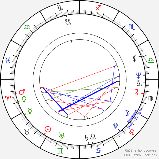 Candice Azzara birth chart, Candice Azzara astro natal horoscope, astrology
