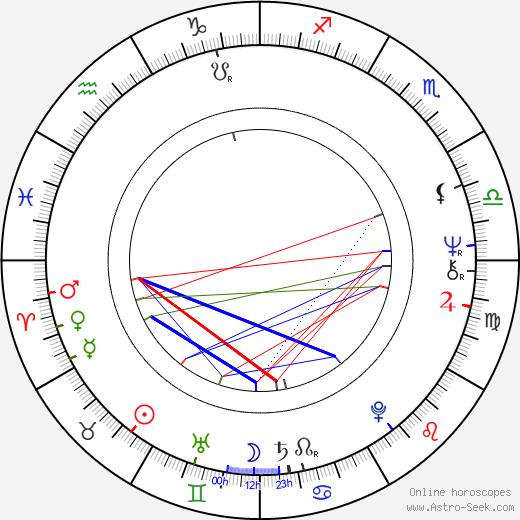 Francesca Annis tema natale, oroscopo, Francesca Annis oroscopi gratuiti, astrologia