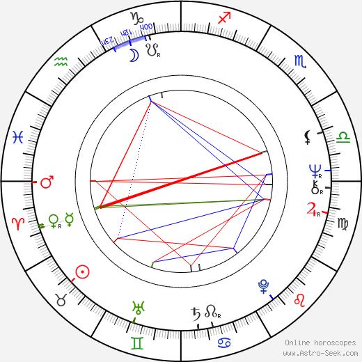 Jean-François Davy день рождения гороскоп, Jean-François Davy Натальная карта онлайн