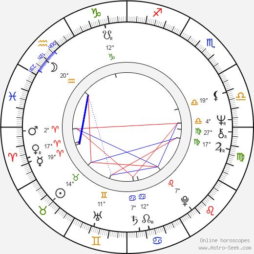 Kurt Loder birth chart, biography, wikipedia 2020, 2021
