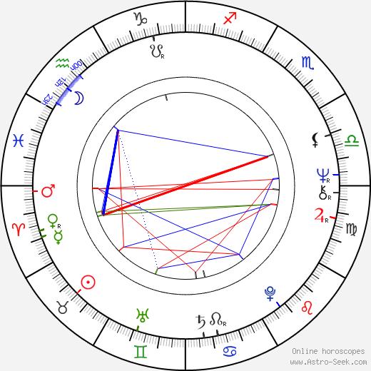 Kurt Loder birth chart, Kurt Loder astro natal horoscope, astrology