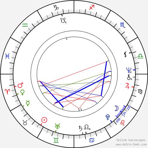 Miroslav Středa astro natal birth chart, Miroslav Středa horoscope, astrology