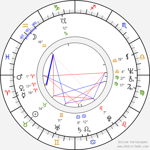 Olli Tuominen birth chart, biography, wikipedia 2019, 2020
