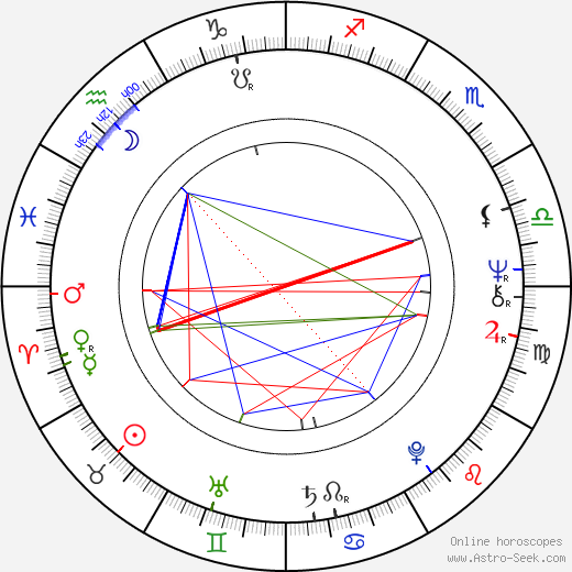 Olli Tuominen astro natal birth chart, Olli Tuominen horoscope, astrology