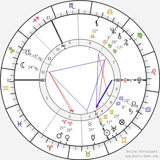 Rainer Werner Fassbinder Биография в Википедии 2020, 2021